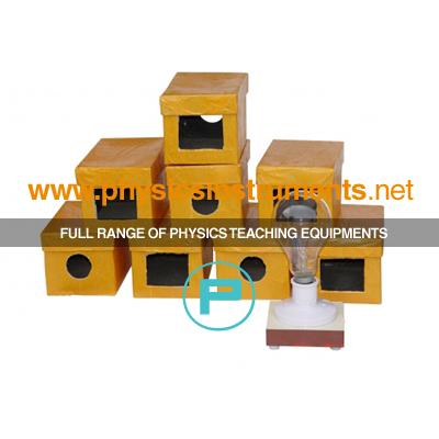 Pin Hole Camera Kit
