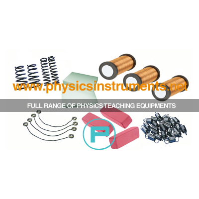 Elastic Materials Kit