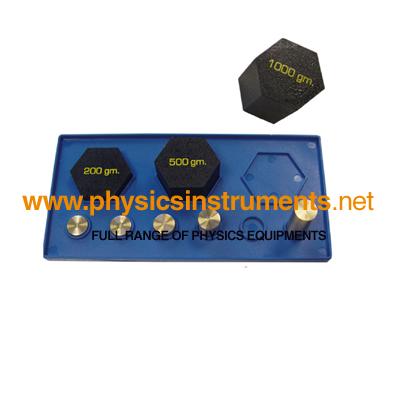 Masses Iron Metric Hexagonal