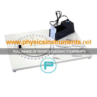 Ray Track Apparatus