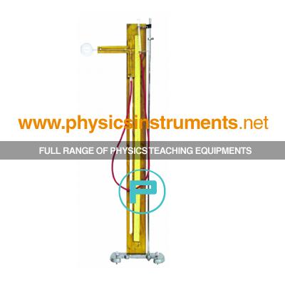Boyles Law Apparatus