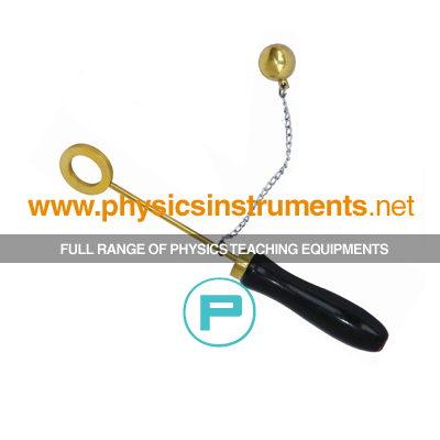 Ball and Ring Apparatus