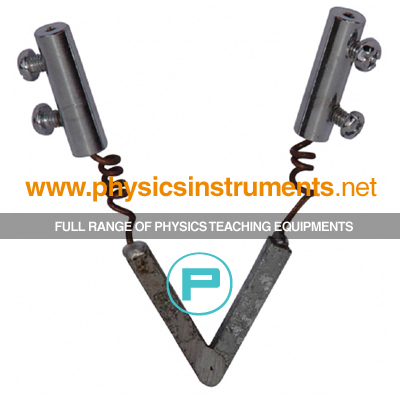 Thermocouple Bismuth Antimony
