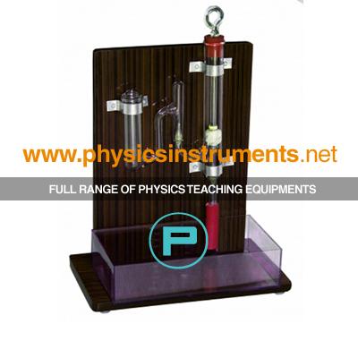 Hydraulic Press Bramah